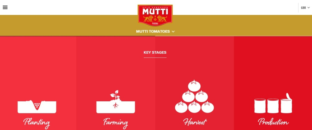 mutti site